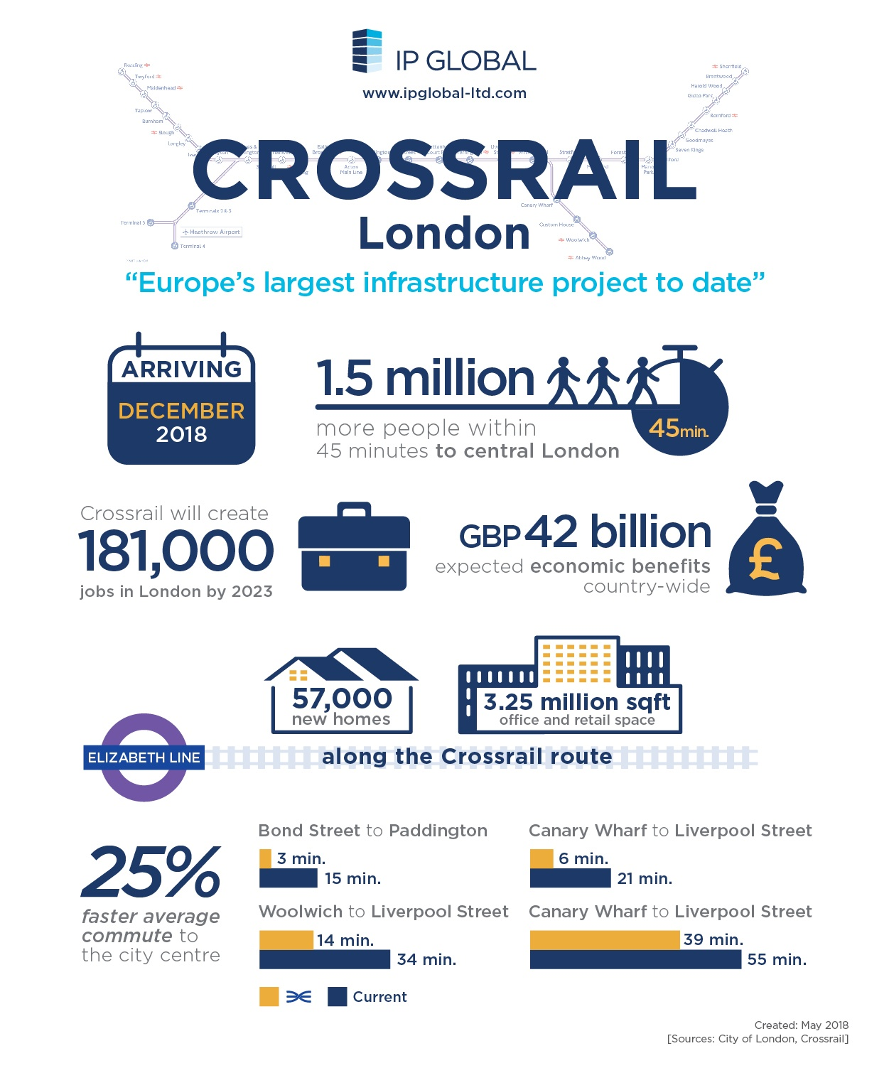 Crossrail_London_2018
